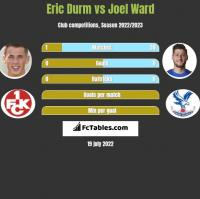 Eric Durm vs Joel Ward h2h player stats