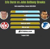 Eric Durm vs John Anthony Brooks h2h player stats