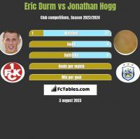 Eric Durm vs Jonathan Hogg h2h player stats