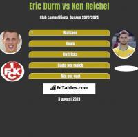 Eric Durm vs Ken Reichel h2h player stats