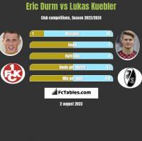 Eric Durm vs Lukas Kuebler h2h player stats