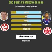 Eric Durm vs Makoto Hasebe h2h player stats