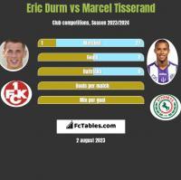 Eric Durm vs Marcel Tisserand h2h player stats