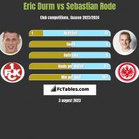Eric Durm vs Sebastian Rode h2h player stats