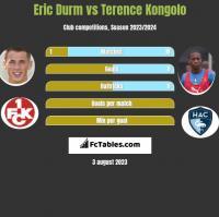 Eric Durm vs Terence Kongolo h2h player stats