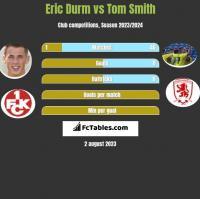 Eric Durm vs Tom Smith h2h player stats