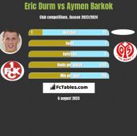 Eric Durm vs Aymen Barkok h2h player stats