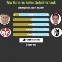 Eric Durm vs Keven Schlotterbeck h2h player stats