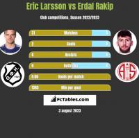 Eric Larsson vs Erdal Rakip h2h player stats