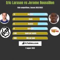 Eric Larsson vs Jerome Roussillon h2h player stats