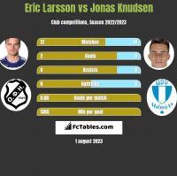 Eric Larsson vs Jonas Knudsen h2h player stats