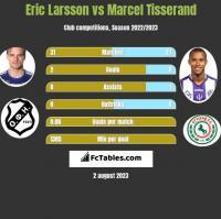 Eric Larsson vs Marcel Tisserand h2h player stats