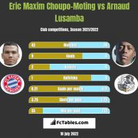 Eric Choupo-Moting vs Arnaud Lusamba h2h player stats