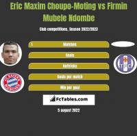 Eric Maxim Choupo-Moting vs Firmin Mubele Ndombe h2h player stats