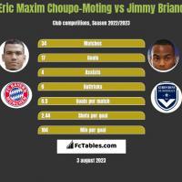 Eric Maxim Choupo-Moting vs Jimmy Briand h2h player stats