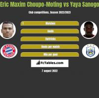 Eric Maxim Choupo-Moting vs Yaya Sanogo h2h player stats
