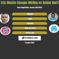 Eric Choupo-Moting vs Amine Harit h2h player stats