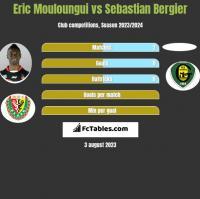 Eric Mouloungui vs Sebastian Bergier h2h player stats