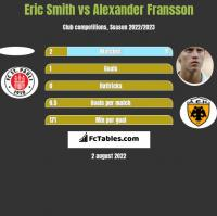 Eric Smith vs Alexander Fransson h2h player stats