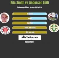 Eric Smith vs Anderson Esiti h2h player stats