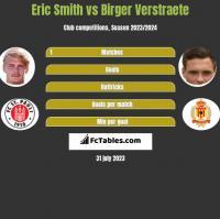 Eric Smith vs Birger Verstraete h2h player stats