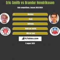Eric Smith vs Brandur Hendriksson h2h player stats