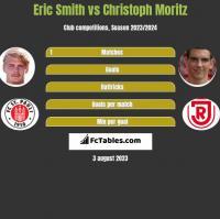 Eric Smith vs Christoph Moritz h2h player stats