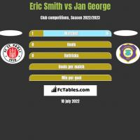 Eric Smith vs Jan George h2h player stats