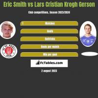 Eric Smith vs Lars Cristian Krogh Gerson h2h player stats
