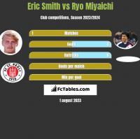 Eric Smith vs Ryo Miyaichi h2h player stats