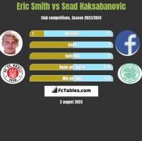 Eric Smith vs Sead Haksabanovic h2h player stats