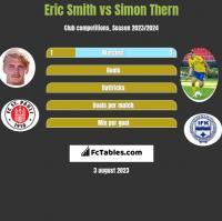 Eric Smith vs Simon Thern h2h player stats