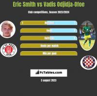 Eric Smith vs Vadis Odjidja-Ofoe h2h player stats