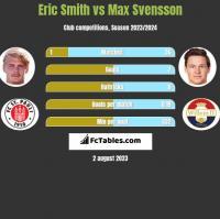 Eric Smith vs Max Svensson h2h player stats