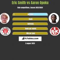 Eric Smith vs Aaron Opoku h2h player stats