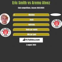 Eric Smith vs Aremu Afeez h2h player stats