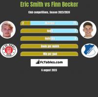 Eric Smith vs Finn Becker h2h player stats