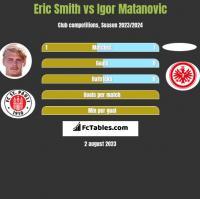 Eric Smith vs Igor Matanovic h2h player stats