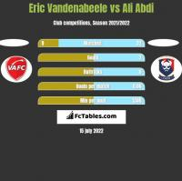 Eric Vandenabeele vs Ali Abdi h2h player stats