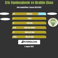 Eric Vandenabeele vs Ibrahim Cisse h2h player stats