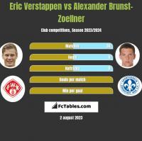 Eric Verstappen vs Alexander Brunst-Zoellner h2h player stats