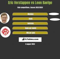 Eric Verstappen vs Leon Baetge h2h player stats