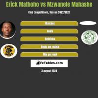 Erick Mathoho vs Mzwanele Mahashe h2h player stats