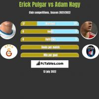 Erick Pulgar vs Adam Nagy h2h player stats