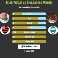 Erick Pulgar vs Alessandro Murgia h2h player stats