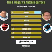 Erick Pulgar vs Antonio Barreca h2h player stats