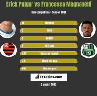 Erick Pulgar vs Francesco Magnanelli h2h player stats