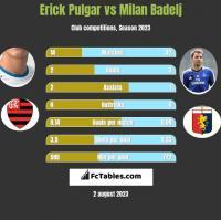 Erick Pulgar vs Milan Badelj h2h player stats