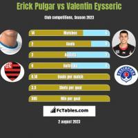 Erick Pulgar vs Valentin Eysseric h2h player stats
