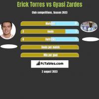 Erick Torres vs Gyasi Zardes h2h player stats